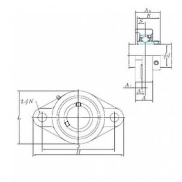 KOYO UCFL206-18 bearing units