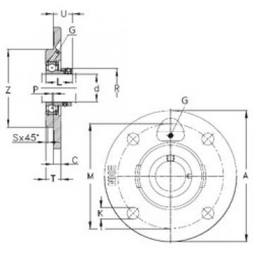 NKE PME35-N bearing units