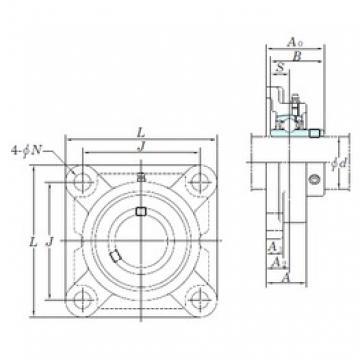 KOYO UCF313-40 bearing units