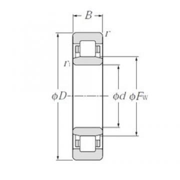 75 mm x 160 mm x 37 mm  NTN NU315E cylindrical roller bearings