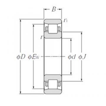 320 mm x 580 mm x 150 mm  NTN N2264 cylindrical roller bearings