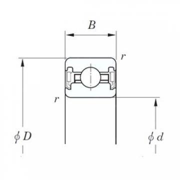 101,6 mm x 120,65 mm x 12,7 mm  KOYO KUC040 2RD deep groove ball bearings