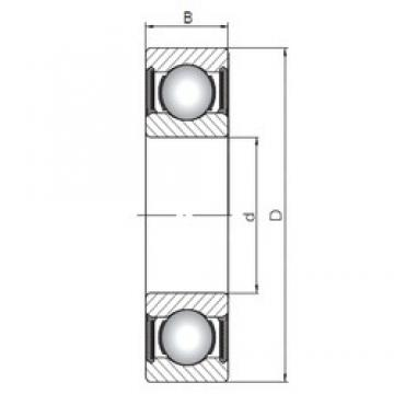 17 mm x 47 mm x 19 mm  ISO 62303-2RS deep groove ball bearings