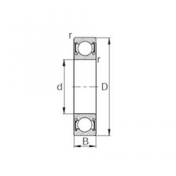 20 mm x 52 mm x 22,2 mm  CYSD W6304-2RS deep groove ball bearings