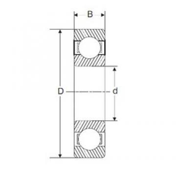 80 mm x 125 mm x 22 mm  SIGMA 6016 deep groove ball bearings