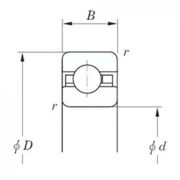107,95 mm x 123,825 mm x 7,938 mm  KOYO KBC042 deep groove ball bearings