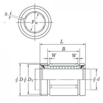 KOYO SDE30AJMG linear bearings