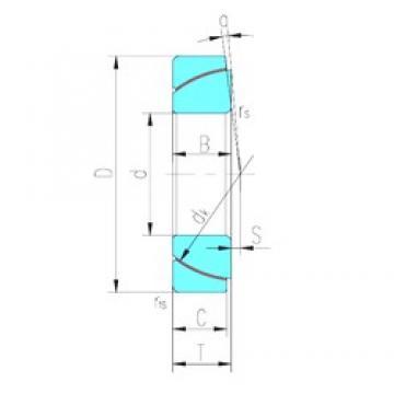 140 mm x 210 mm x 45 mm  LS GAC140T plain bearings